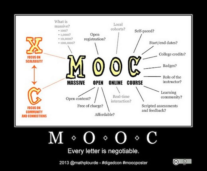Can a Private Company Produce a Successful MOOC? (Hint: Yes, You Can)